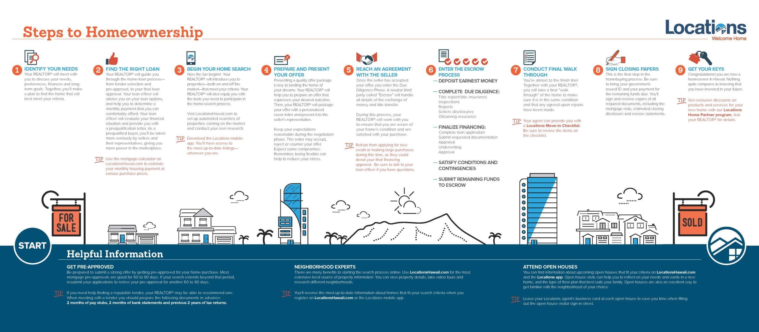 Buyer-Presentation-Trifold-Inside_Jan19-scaled.jpg
